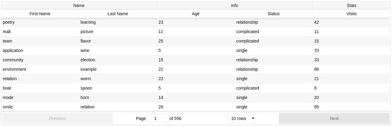 The Most Popular ReactJs Data Table - GeeKhmer